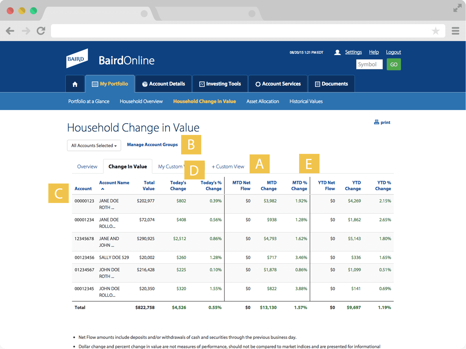 Screenshot of Household Change in Value page.
