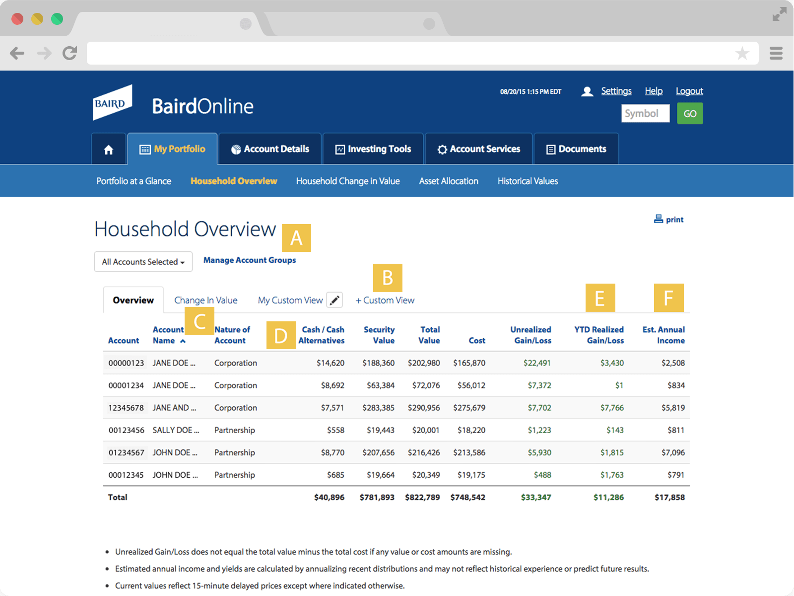 Screenshot of Household Overview page.
