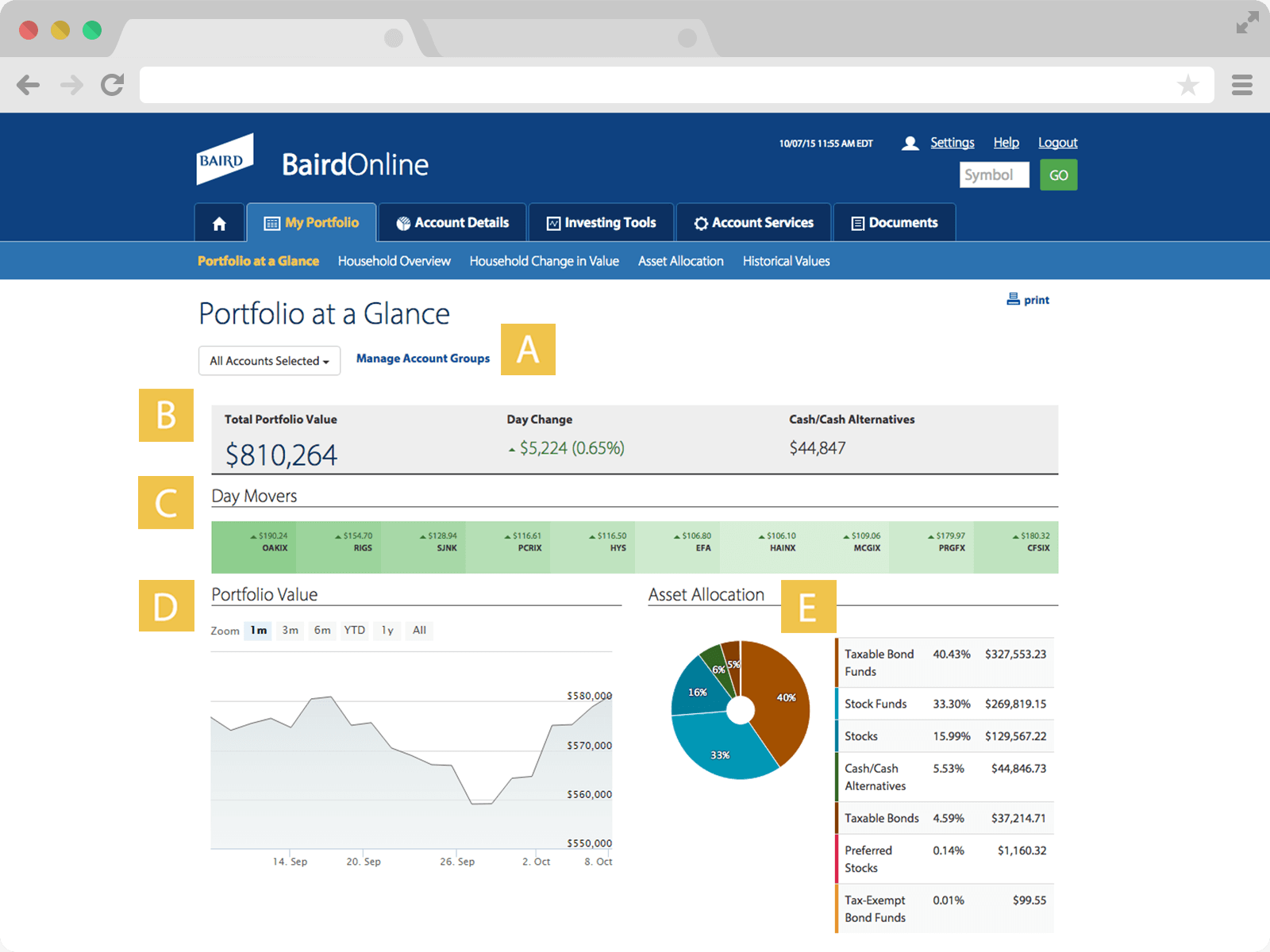 Screenshot of Portfolio at a Glance page.