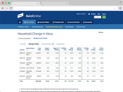 Household Change in Value screenshot