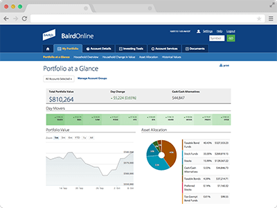 Portfolio at a Glance screenshot