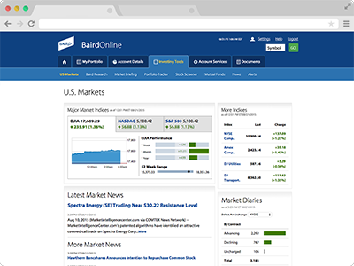 U.S. Markets screenshot